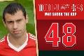 100PWSTK No.48 - Javier Mascherano