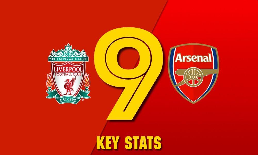 9 fakta yang Anda perlu tahu sebelum pertandingan menjamu Arsenal