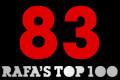 Rafa's Greatest PL Games: 83